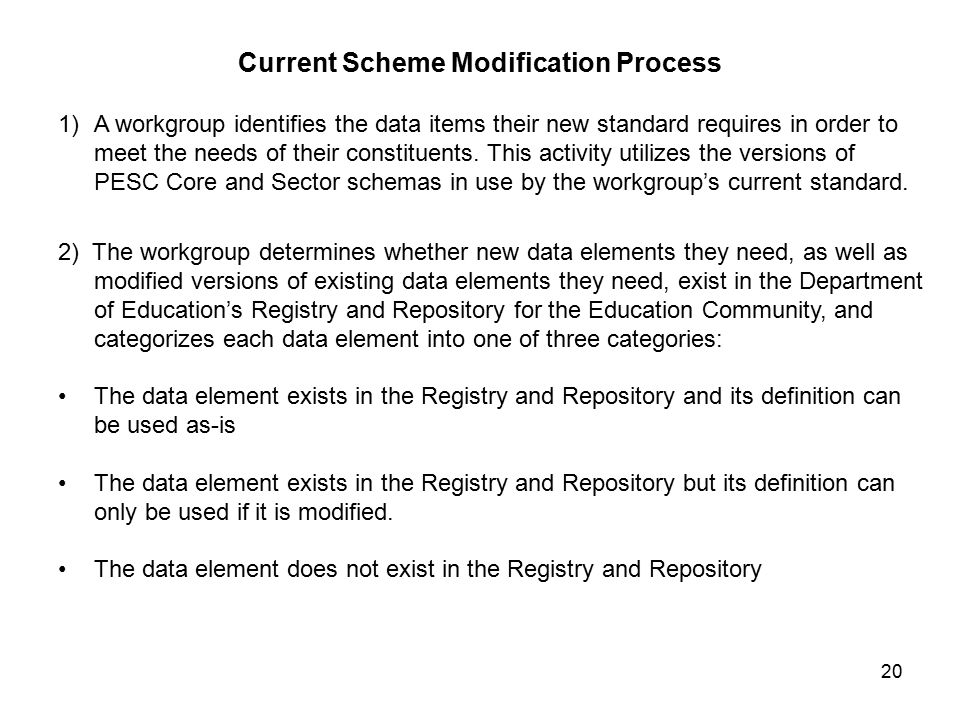 20 Current Scheme Modification Process 1)A workgroup identifies the data items their new standard requires in order to meet the needs of their constituents.