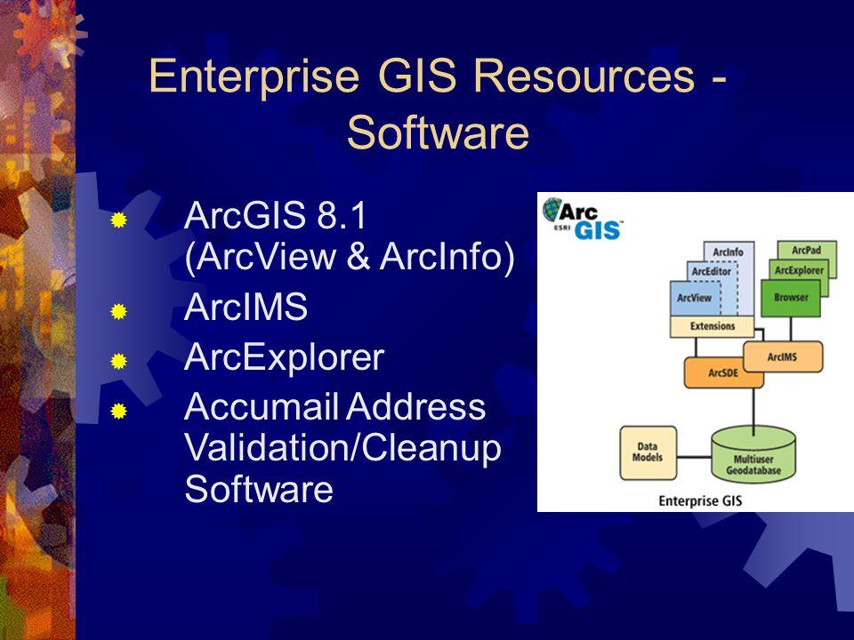 Enterprise GIS Resources - Software  ArcGIS 8.1 (ArcView & ArcInfo)  ArcIMS  ArcExplorer  Accumail Address Validation/Cleanup Software