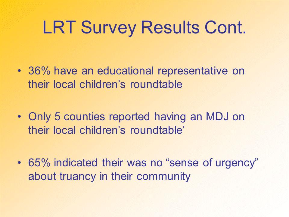LRT Survey Results Cont.