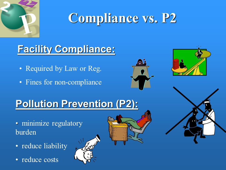 Compliance vs. P2 Facility Compliance: Pollution Prevention (P2): Required by Law or Reg.