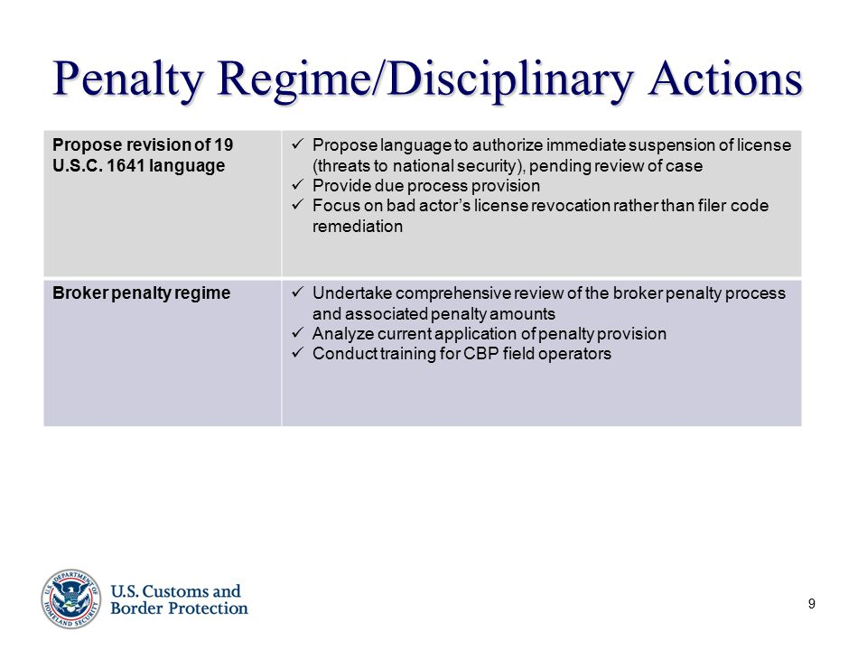 9 Penalty Regime/Disciplinary Actions Propose revision of 19 U.S.C.