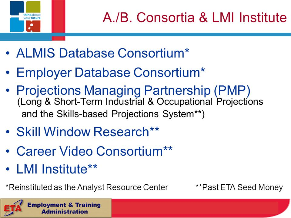 ALMIS Database Consortium* Employer Database Consortium* Projections Managing Partnership (PMP) (Long & Short-Term Industrial & Occupational Projections and the Skills-based Projections System**) Skill Window Research** Career Video Consortium** LMI Institute** A./B.