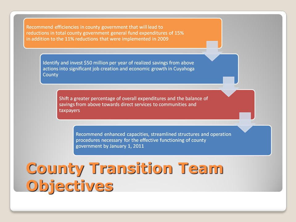 County Transition Team Objectives