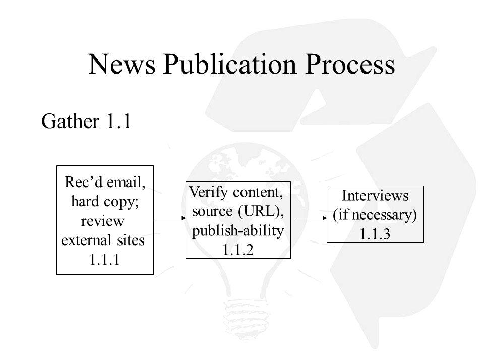 News Publication Process Gather 1.1 Treat 2.1 Publish 3.1