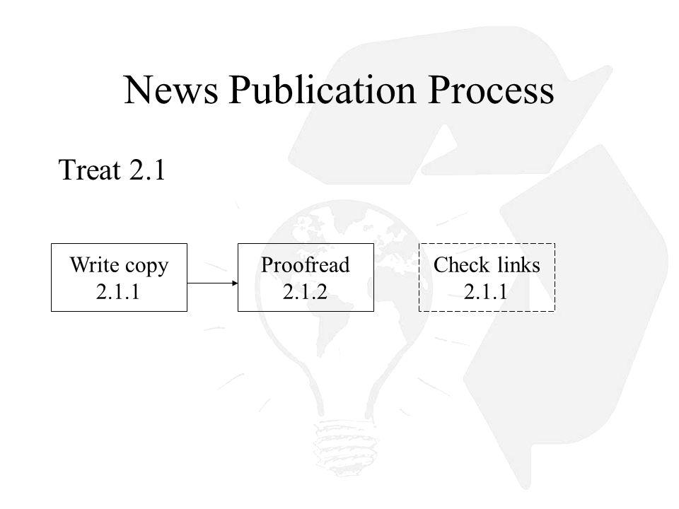News Publication Process Gather 1.1 Rec'd email, hard copy; review external sites 1.1.1 Verify content, source (URL), publish-ability 1.1.2 Interviews (if necessary) 1.1.3