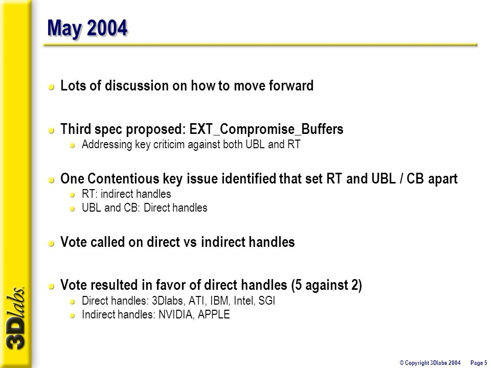 © Copyright 3Dlabs 2004 Page 5 May 2004 Lots of discussion on how to move forward Third spec proposed: EXT_Compromise_Buffers Addressing key criticim
