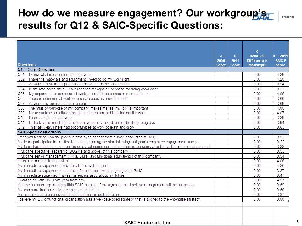 SAIC-Frederick, Inc.7 How do we measure engagement.