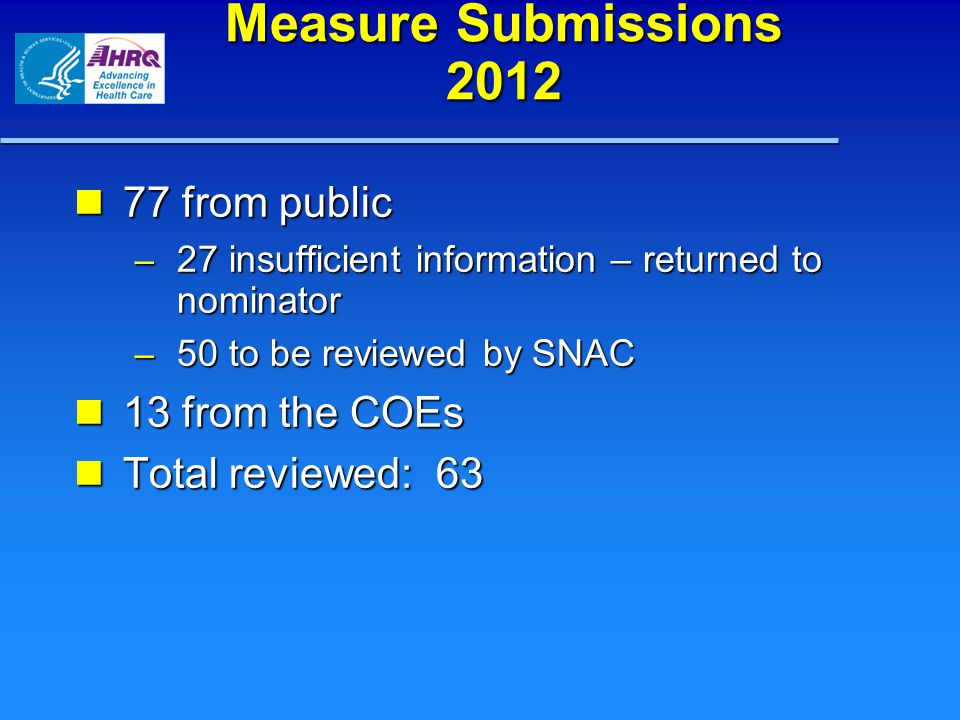 Measure Submissions 2012 77 from public 77 from public – 27 insufficient information – returned to nominator – 50 to be reviewed by SNAC 13 from the COEs 13 from the COEs Total reviewed: 63 Total reviewed: 63