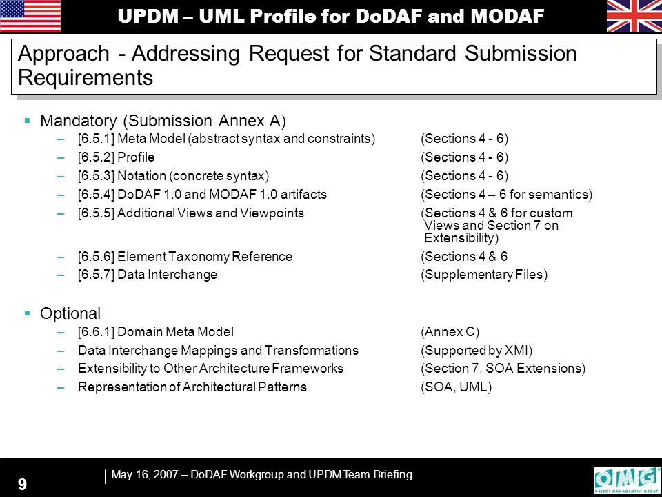 UPDM – UML Profile for DoDAF and MODAF May 16, 2007 – DoDAF Workgroup and UPDM Team Briefing 9 Approach - Addressing Request for Standard Submission Requirements  Mandatory (Submission Annex A) –[6.5.1] Meta Model (abstract syntax and constraints) (Sections 4 - 6) –[6.5.2] Profile (Sections 4 - 6) –[6.5.3] Notation (concrete syntax)(Sections 4 - 6) –[6.5.4] DoDAF 1.0 and MODAF 1.0 artifacts(Sections 4 – 6 for semantics) –[6.5.5] Additional Views and Viewpoints(Sections 4 & 6 for custom Views and Section 7 on Extensibility) –[6.5.6] Element Taxonomy Reference(Sections 4 & 6 –[6.5.7] Data Interchange(Supplementary Files)  Optional –[6.6.1] Domain Meta Model(Annex C) –Data Interchange Mappings and Transformations(Supported by XMI) –Extensibility to Other Architecture Frameworks(Section 7, SOA Extensions) –Representation of Architectural Patterns(SOA, UML)
