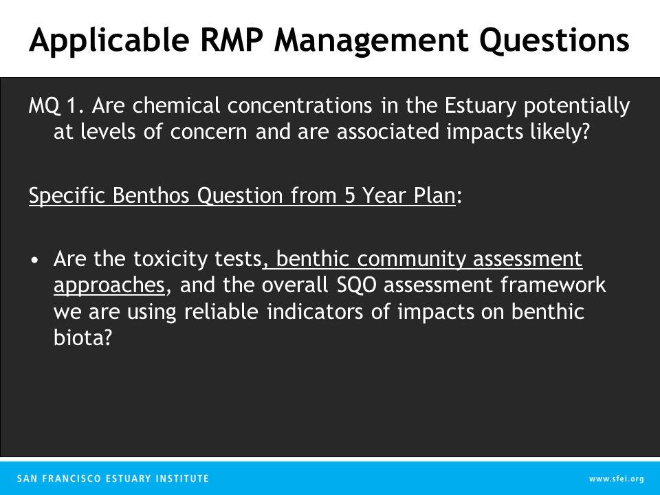 Applicable RMP Management Questions MQ 1.