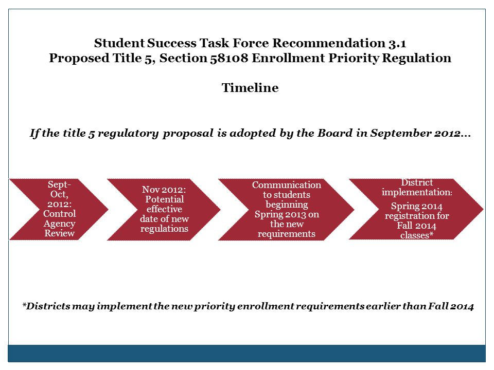 Student Success Task Force Recommendation 3.1 Proposed Title 5, Section 58108 Enrollment Priority Regulation Timeline Sept- Oct, 2012: Control Agency