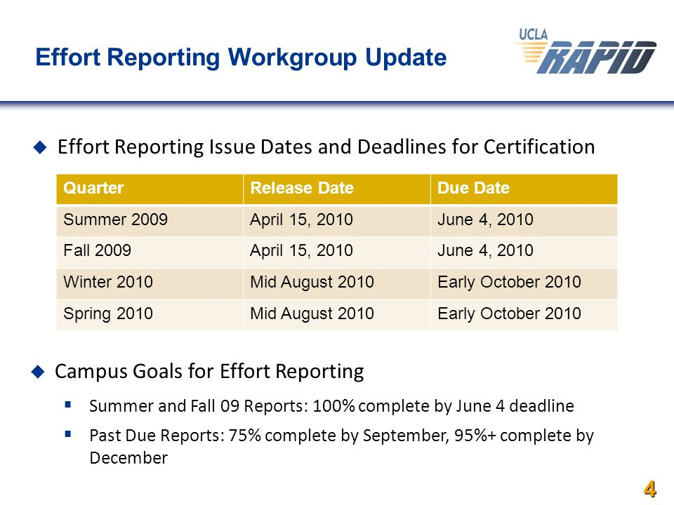 Effort Reporting Workgroup Update  Effort Reporting Website  https://ers.ais.ucla.edu/ https://ers.ais.ucla.edu/  ERS Training Modules  http://www.efm.ucla.edu/EffortRpt.htm http://www.efm.ucla.edu/EffortRpt.htm  For effort reporting assistance or questions:  ershelp@research.ucla.edu ershelp@research.ucla.edu  RAPID Closeout Tool for ERS Detail Report (available May 14 th )  Link, including instructions, will be distributed to campus via the ORA listserv this week
