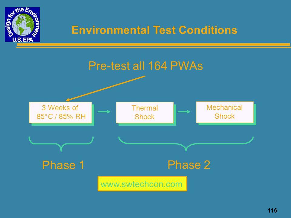 117 3 Weeks Exposure to 85°C / 85% RH u Pre-test prior to exposure u Post-test after 3 weeks exposure u 2 sets of chamber runs used