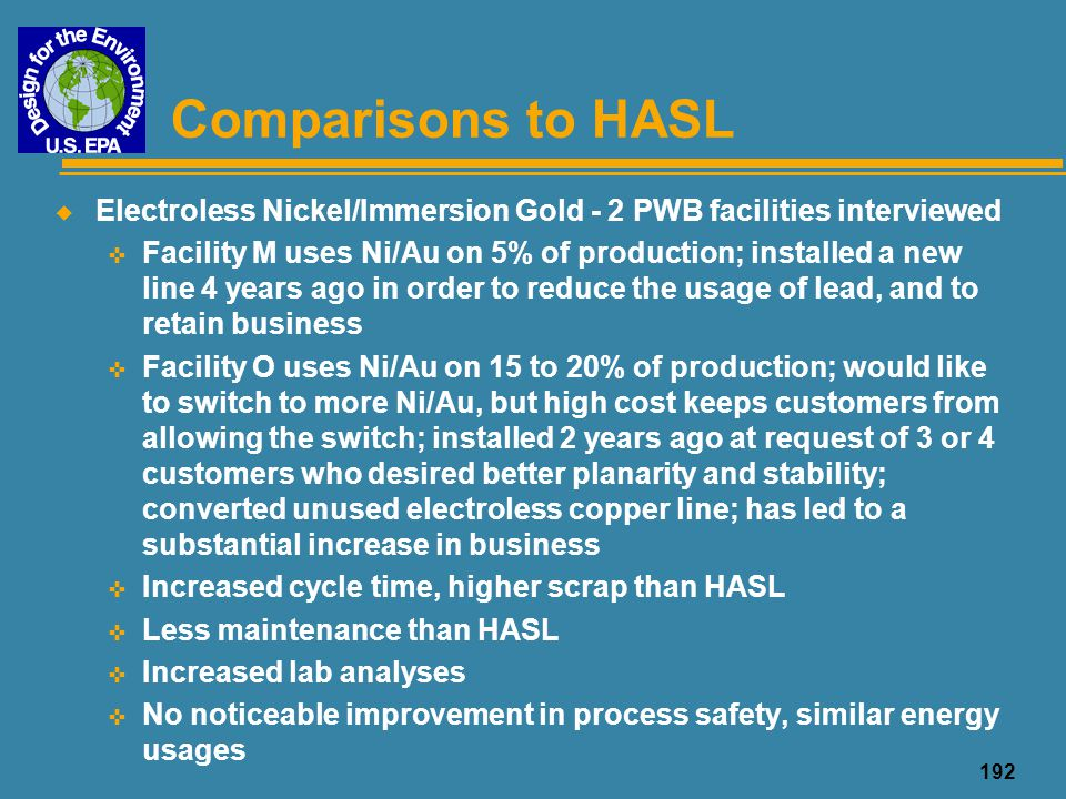 192 u Electroless Nickel/Immersion Gold - 2 PWB facilities interviewed < Facility M uses Ni/Au on 5% of production; installed a new line 4 years ago i