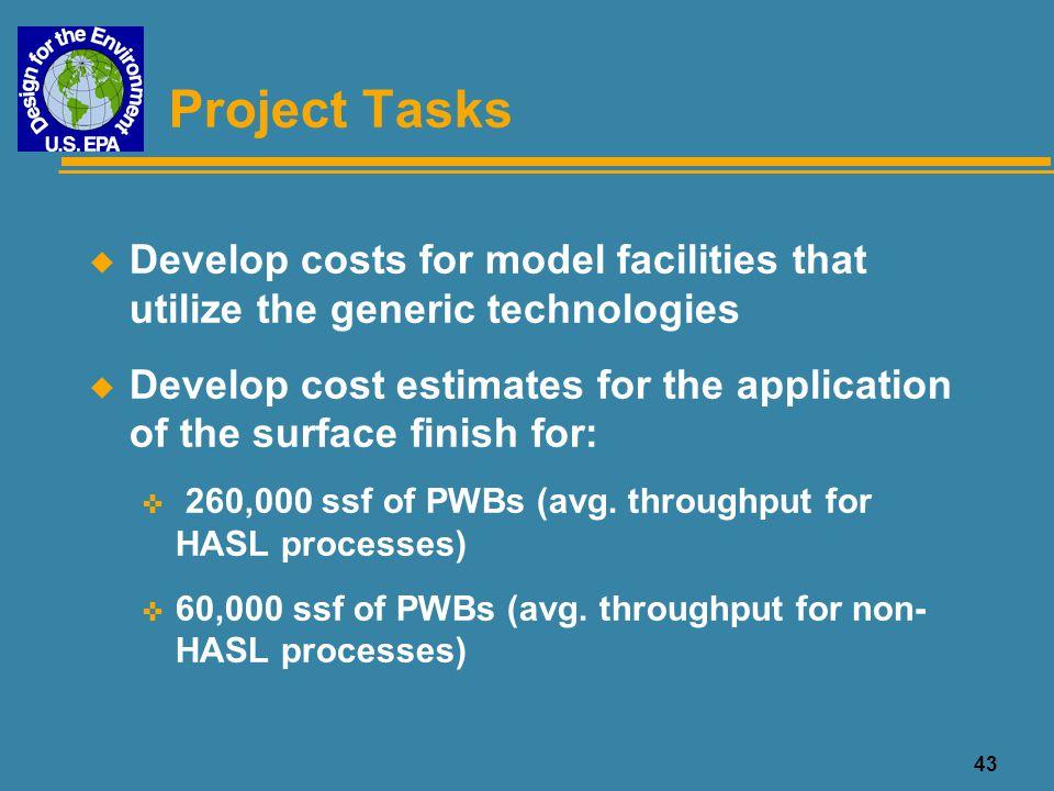 44 Cost Analysis Dimensions ACAC A NC..D NC.. GCGC $/260,000 ssf Model Facilities A1A1 A2A2 ANAN..
