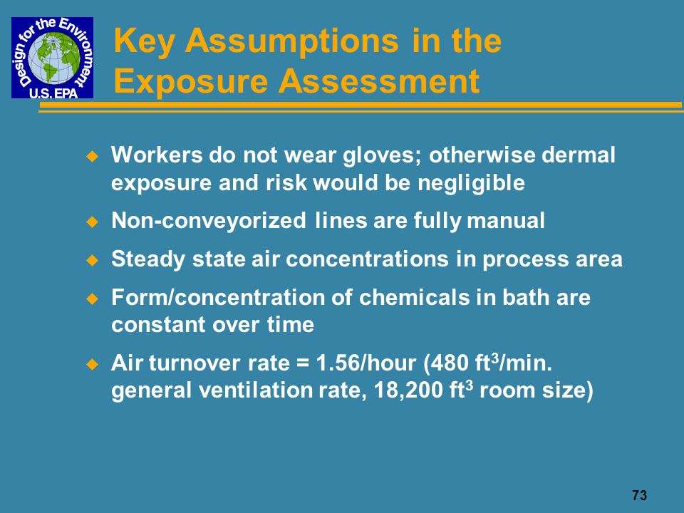 74 Uncertainties in the Exposure Assessment u Similarity of model facility to any actual facility (variability among facilities) u Chemical concentrations in baths < variation among products < variation with time u Limitations of workplace practices data (variability in workplace practices) u Uncertainties in models and assumptions (modeling estimates vs.