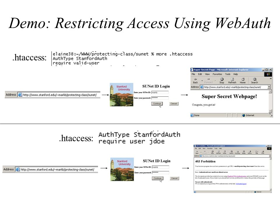 Demo: Restricting Access Using WebAuth.htaccess: