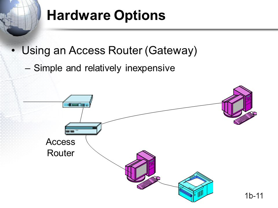 1b-11 Hardware Options Using an Access Router (Gateway) –Simple and relatively inexpensive Access Router