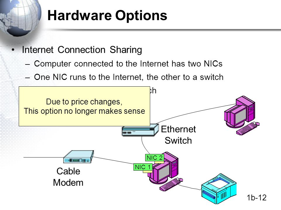 1b-12 Hardware Options Internet Connection Sharing –Computer connected to the Internet has two NICs –One NIC runs to the Internet, the other to a switch –Other PCs connect to the switch –Saves little money Ethernet Switch Cable Modem NIC 1NIC 2 Due to price changes, This option no longer makes sense