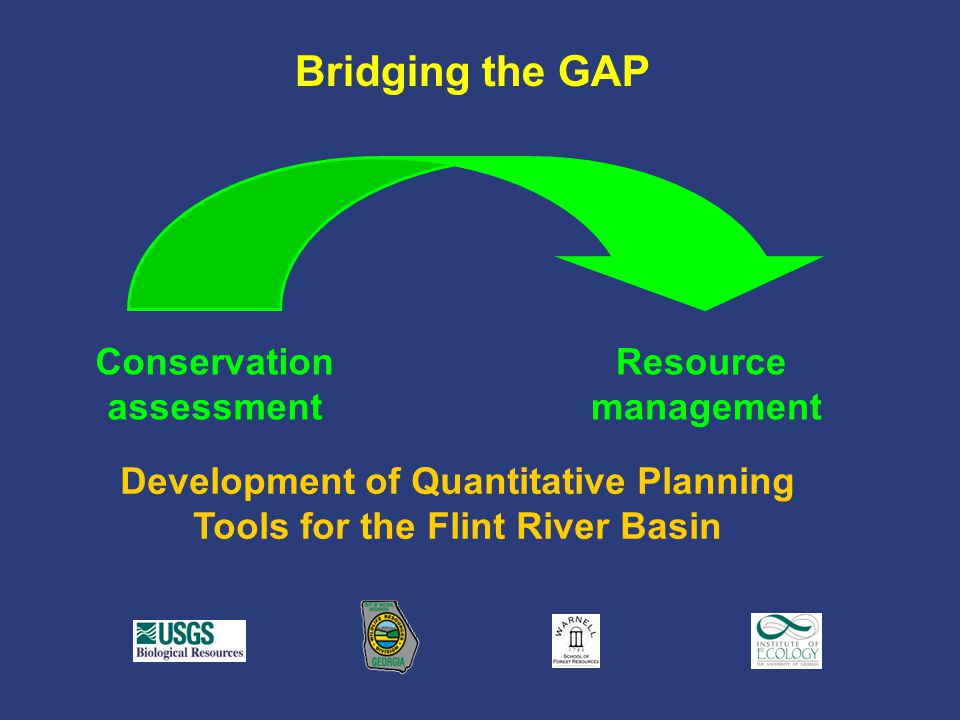 Bridging the GAP Conservation assessment Resource management Development of Quantitative Planning Tools for the Flint River Basin