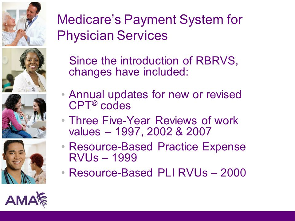 Medicare's Payment System for Physician Services Since the introduction of RBRVS, changes have included: Annual updates for new or revised CPT ® codes Three Five-Year Reviews of work values – 1997, 2002 & 2007 Resource-Based Practice Expense RVUs – 1999 Resource-Based PLI RVUs – 2000
