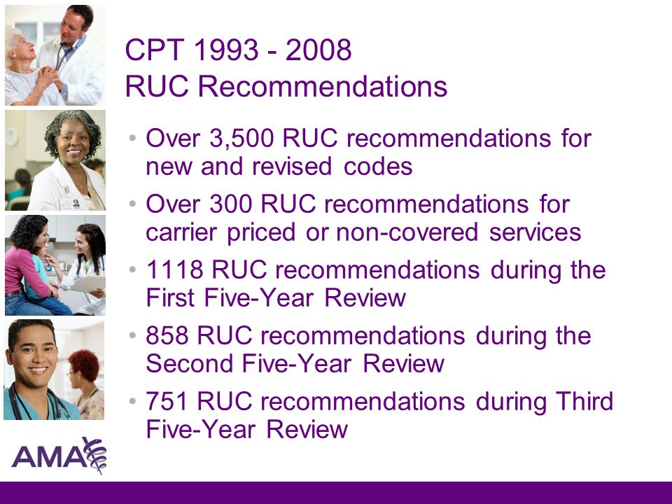 CPT 1993 - 2008 RUC Recommendations Over 3,500 RUC recommendations for new and revised codes Over 300 RUC recommendations for carrier priced or non-covered services 1118 RUC recommendations during the First Five-Year Review 858 RUC recommendations during the Second Five-Year Review 751 RUC recommendations during Third Five-Year Review