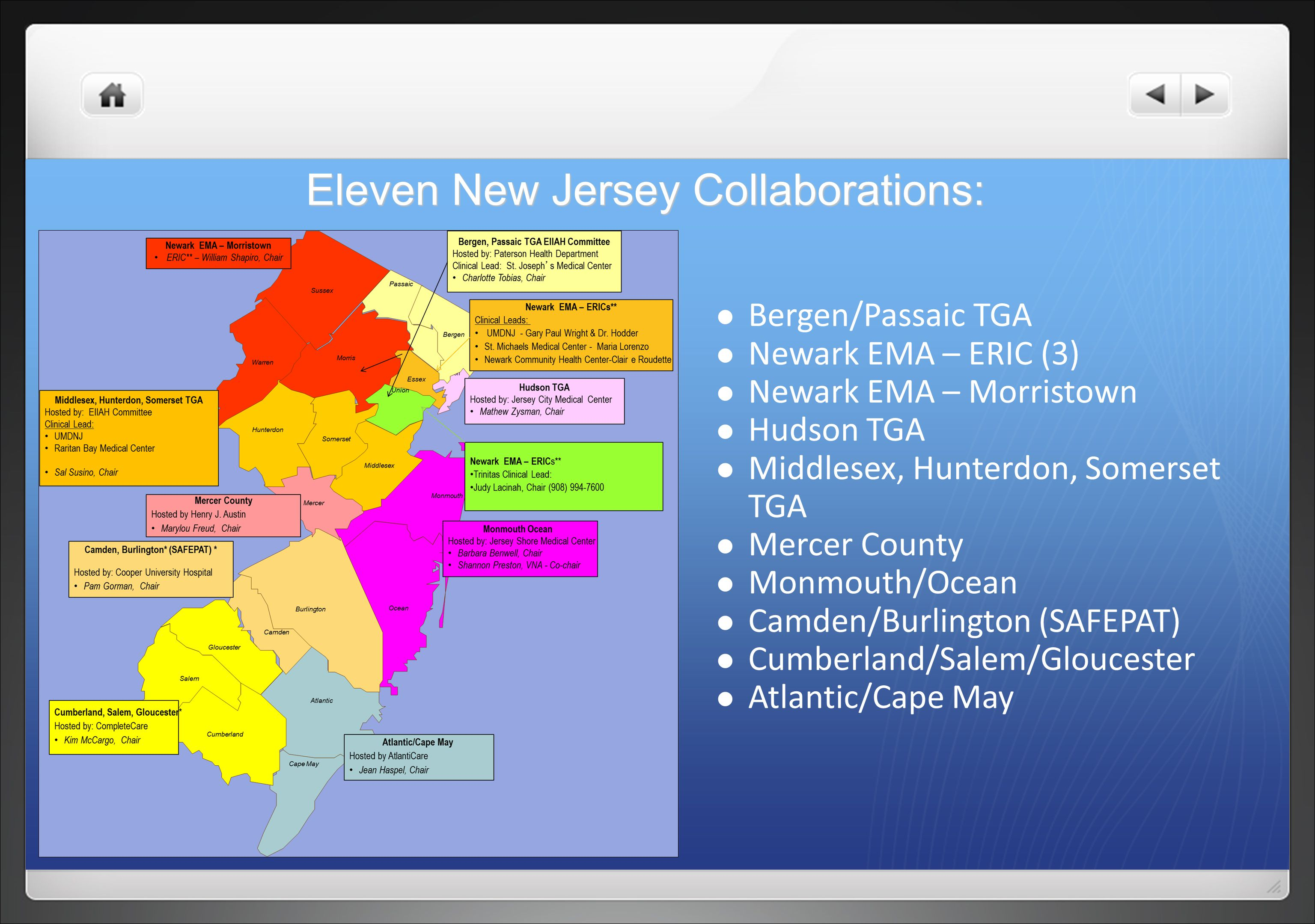 Eleven New Jersey Collaborations: Bergen/Passaic TGA Newark EMA – ERIC (3) Newark EMA – Morristown Hudson TGA Middlesex, Hunterdon, Somerset TGA Mercer County Monmouth/Ocean Camden/Burlington (SAFEPAT) Cumberland/Salem/Gloucester Atlantic/Cape May