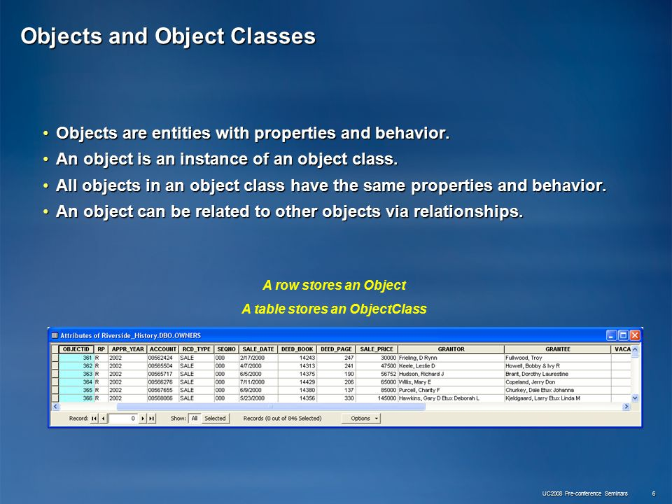 UC2008 Pre-conference Seminars 6 Objects and Object Classes Objects are entities with properties and behavior.Objects are entities with properties and behavior.
