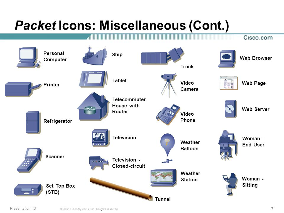 777 © 2002, Cisco Systems, Inc. All rights reserved. Presentation_ID Packet Icons: Miscellaneous (Cont.) Refrigerator Scanner Ship Tablet Telecommuter
