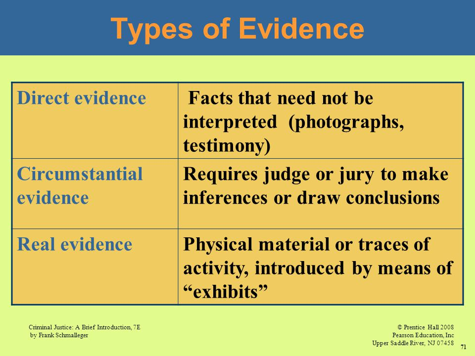 © Prentice Hall 2008 Pearson Education, Inc Upper Saddle River, NJ 07458 Criminal Justice: A Brief Introduction, 7E by Frank Schmalleger 71 Types of Evidence Direct evidence Facts that need not be interpreted (photographs, testimony) Circumstantial evidence Requires judge or jury to make inferences or draw conclusions Real evidencePhysical material or traces of activity, introduced by means of exhibits
