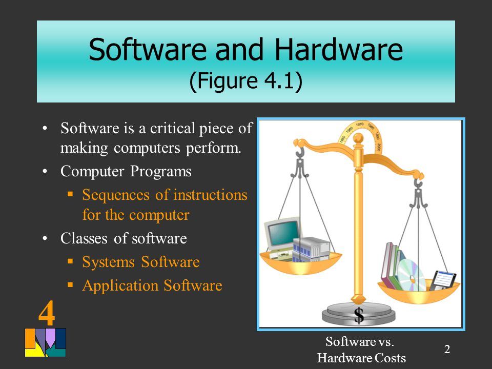 4 2 Software and Hardware (Figure 4.1) Software is a critical piece of making computers perform.