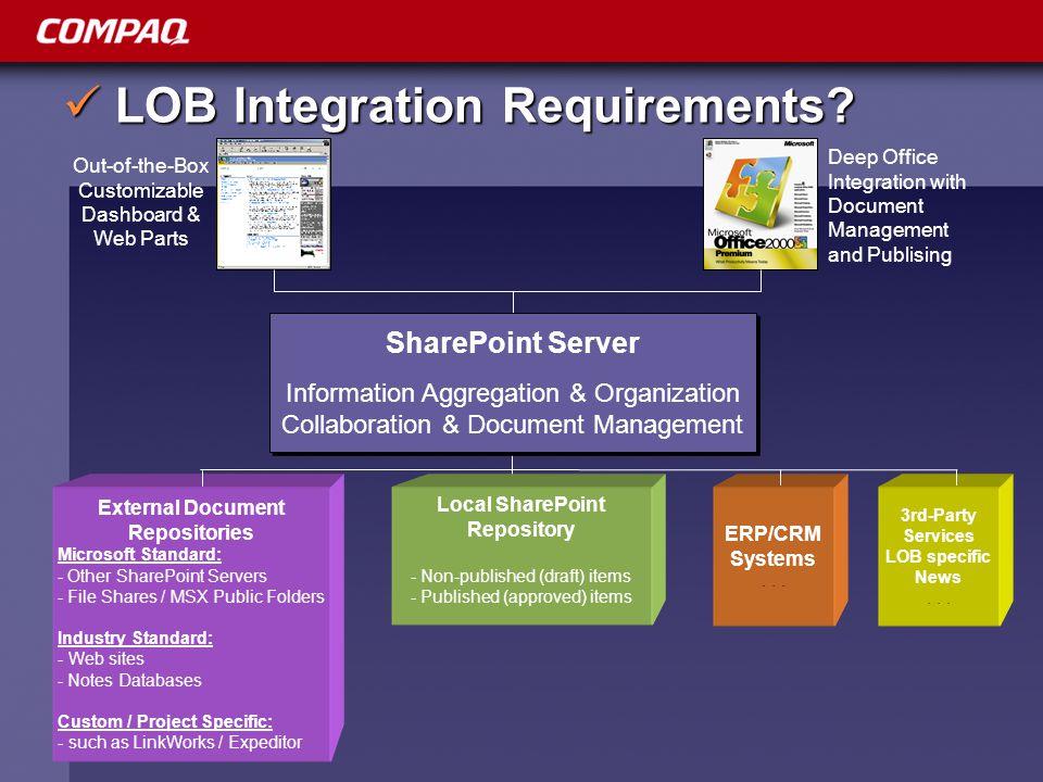 LOB Integration Requirements. LOB Integration Requirements.