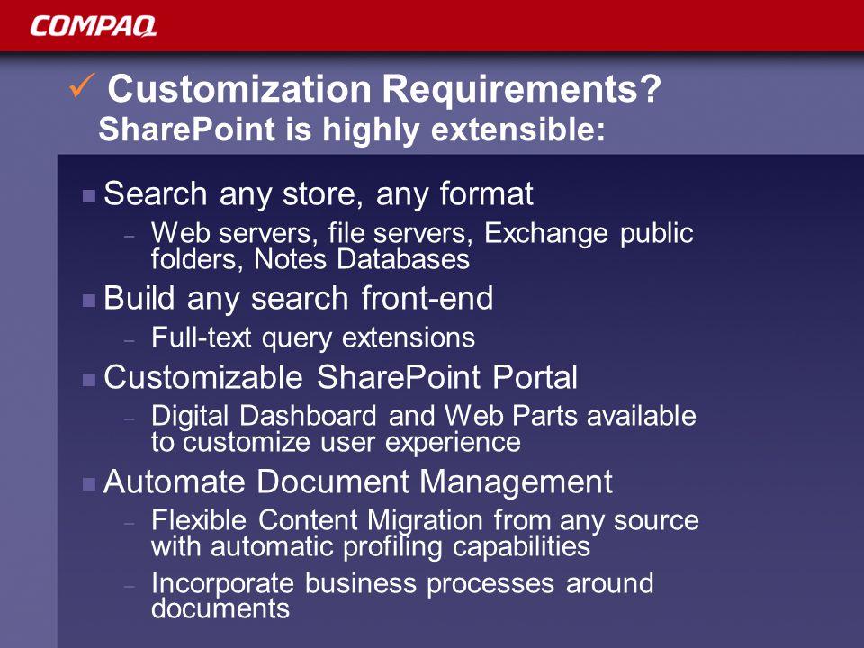 Customization Requirements.