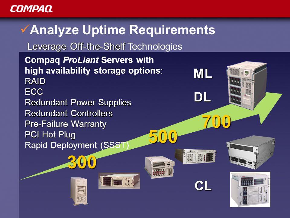 Analyze Uptime Requirements 700 300 500 : Compaq ProLiant Servers with high availability storage options:RAIDECC Redundant Power Supplies Redundant Controllers Pre-Failure Warranty PCI Hot Plug Rapid Deployment (SSST) Leverage Off-the-Shelf Leverage Off-the-Shelf Technologies ML DL CL