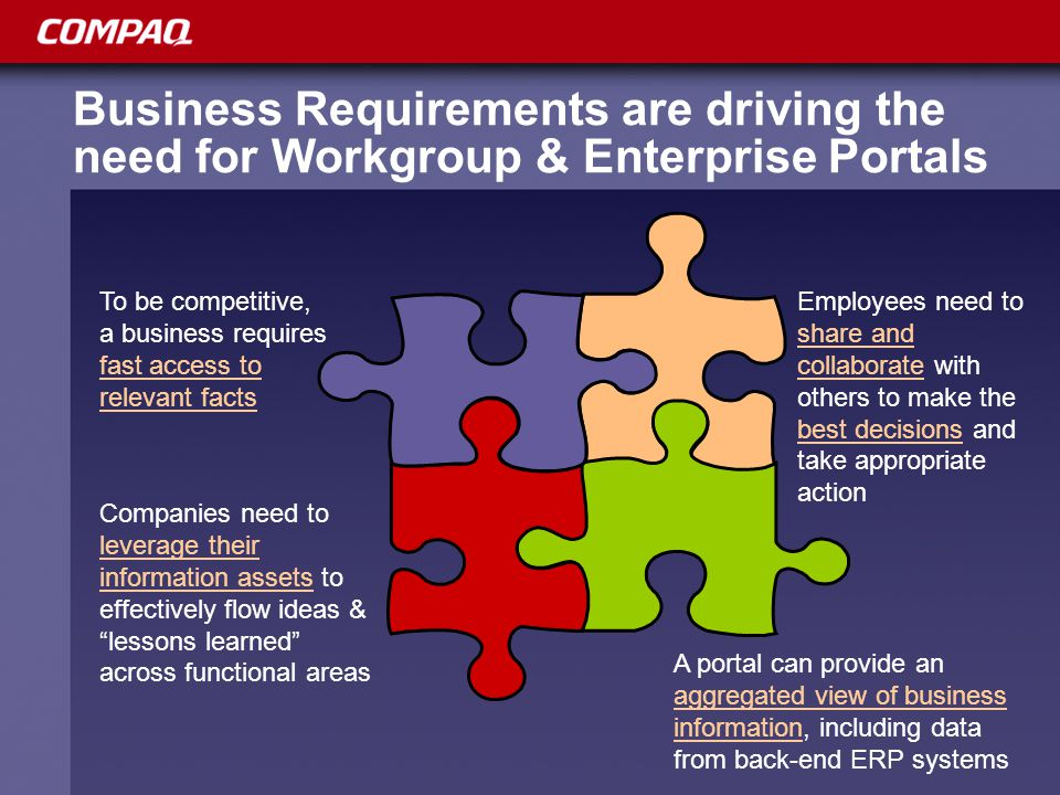 Challenges facing organizations today Difficult to locate information – Internet – Intranets – File share Hard to organize information Complex to publish and maintain information Requirements unique to each organizational unit – Workgroup – Corporate portal – Local disk drives – Exchange – Lotus Notes
