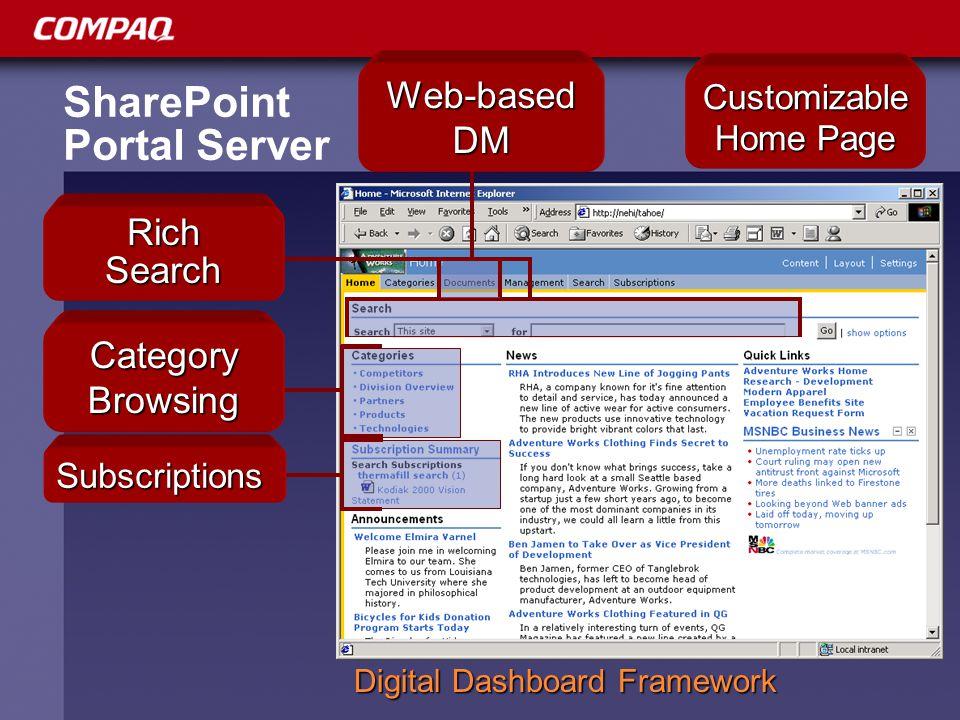 Customizable Home Page SharePoint Portal Server Digital Dashboard Framework RichSearch CategoryBrowsing Subscriptions Web-basedDM