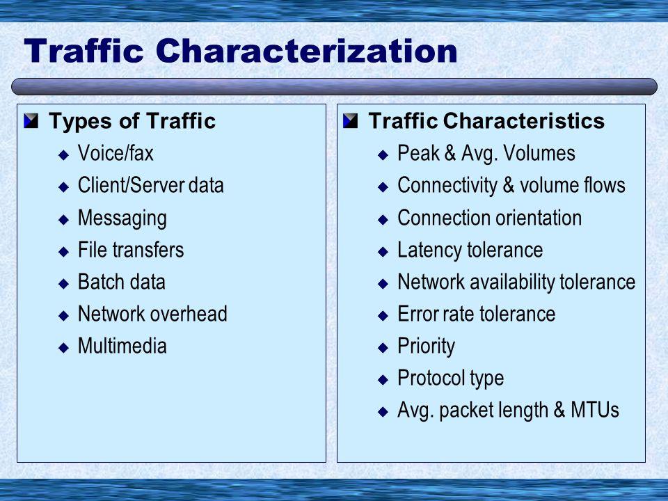 Traffic Characterization Types of Traffic  Voice/fax  Client/Server data  Messaging  File transfers  Batch data  Network overhead  Multimedia Traffic Characteristics  Peak & Avg.