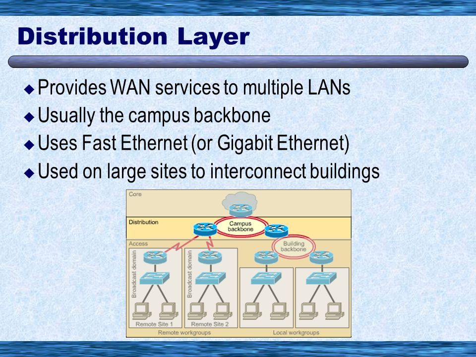 Distribution Layer  Provides WAN services to multiple LANs  Usually the campus backbone  Uses Fast Ethernet (or Gigabit Ethernet)  Used on large sites to interconnect buildings