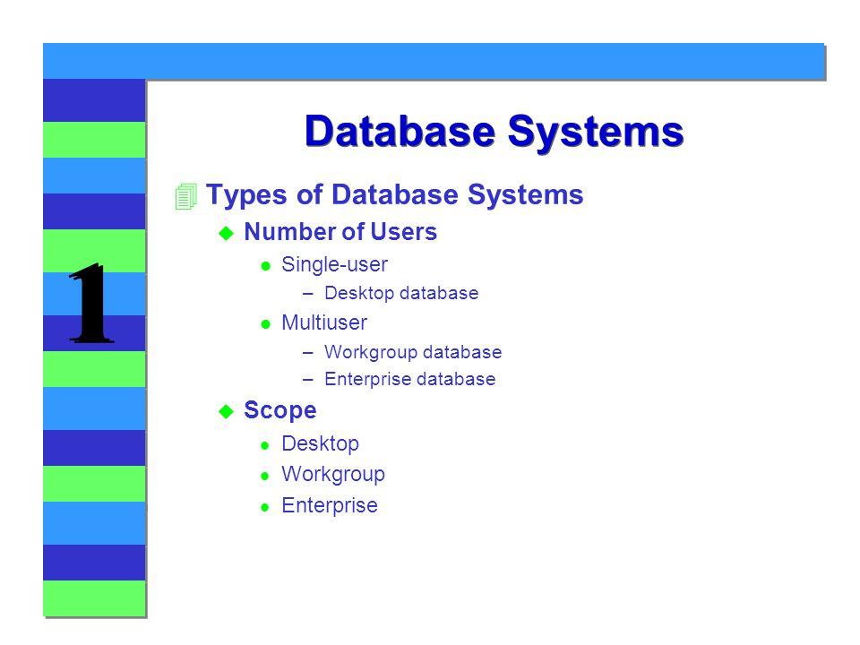 1 1 Database Systems 4Types of Database Systems u Number of Users l Single-user –Desktop database l Multiuser –Workgroup database –Enterprise database u Scope l Desktop l Workgroup l Enterprise