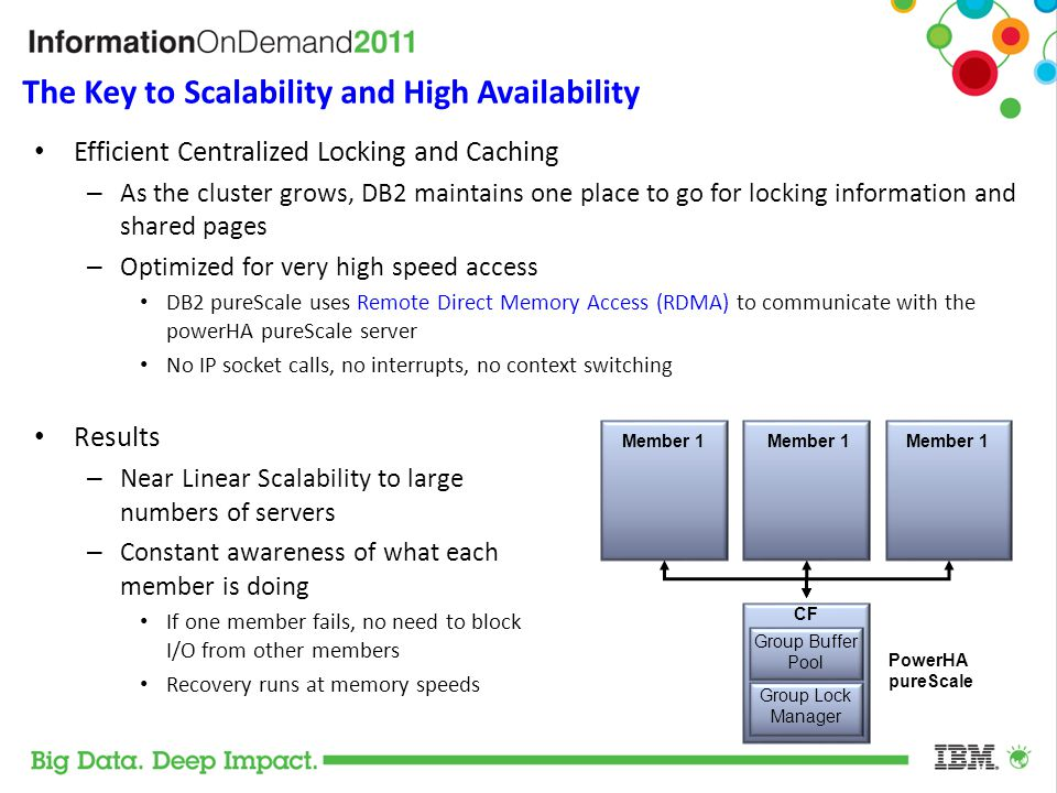 The Key to Scalability and High Availability Efficient Centralized Locking and Caching – As the cluster grows, DB2 maintains one place to go for locki