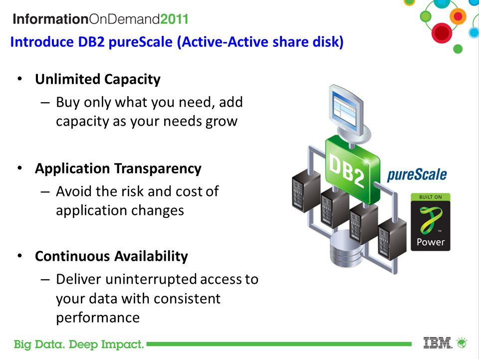 Introduce DB2 pureScale (Active-Active share disk) Unlimited Capacity – Buy only what you need, add capacity as your needs grow Application Transparen
