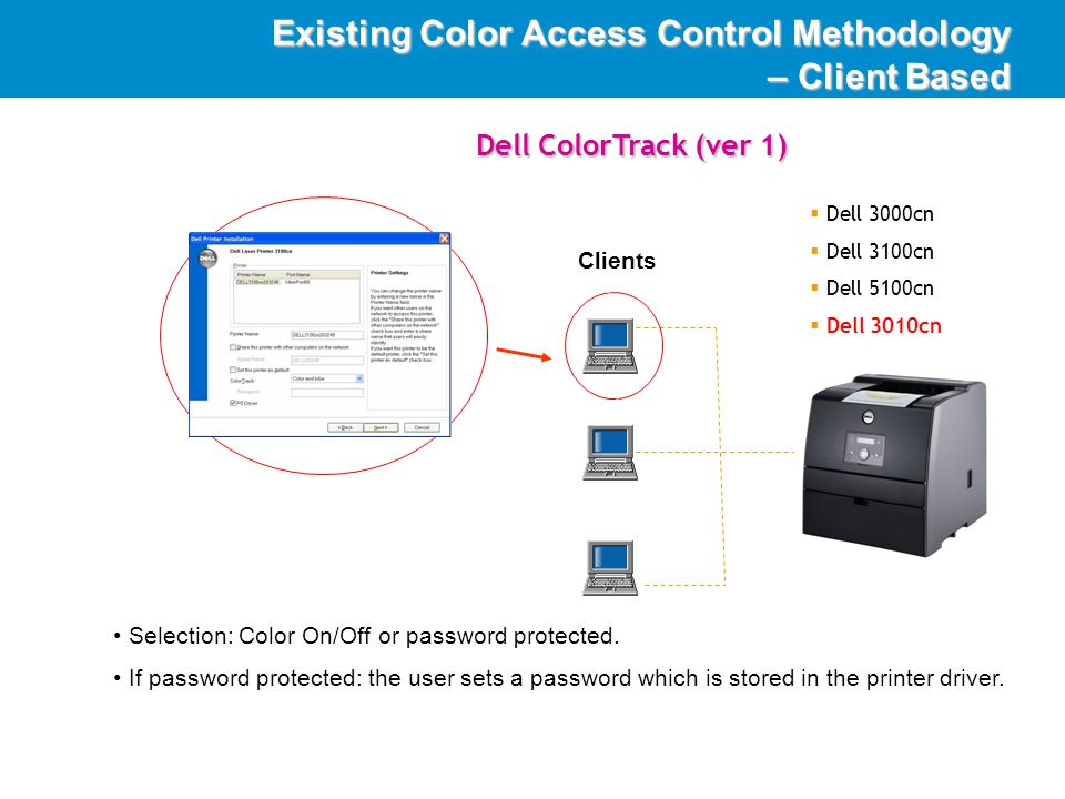 DellImaging Existing Color Access Control Methodology – Client Based Selection: Color On/Off or password protected.