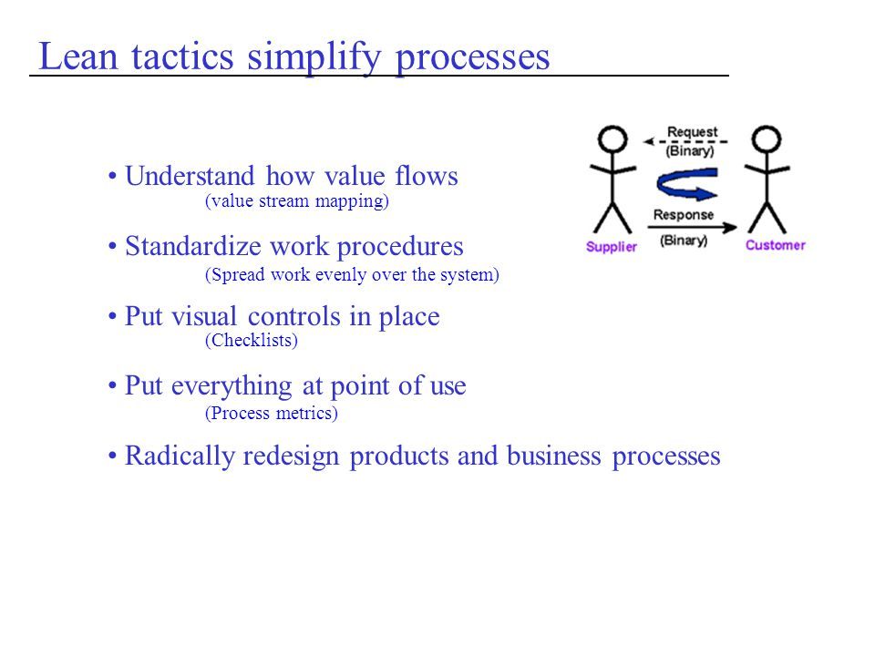Understand how value flows Standardize work procedures Put visual controls in place Put everything at point of use Radically redesign products and business processes Lean tactics simplify processes (value stream mapping) (Spread work evenly over the system) (Checklists) (Process metrics)
