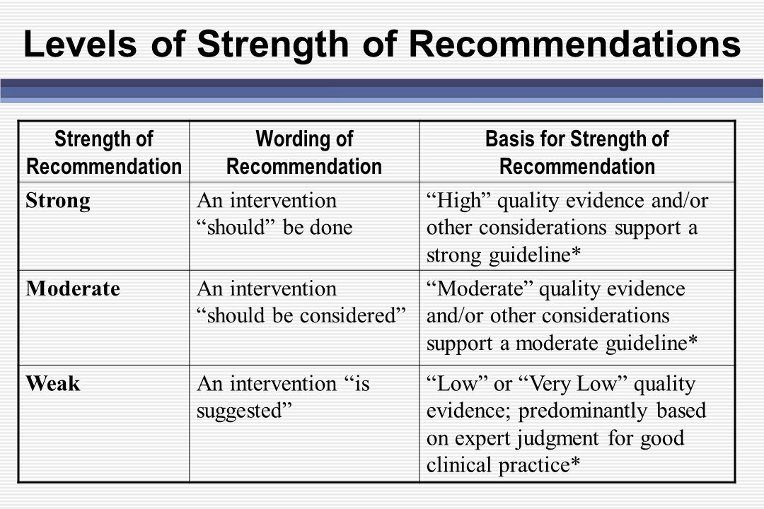 Levels of Strength of Recommendations Strength of Recommendation Wording of Recommendation Basis for Strength of Recommendation StrongAn intervention