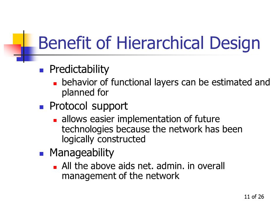 11 of 26 Benefit of Hierarchical Design Predictability behavior of functional layers can be estimated and planned for Protocol support allows easier implementation of future technologies because the network has been logically constructed Manageability All the above aids net.