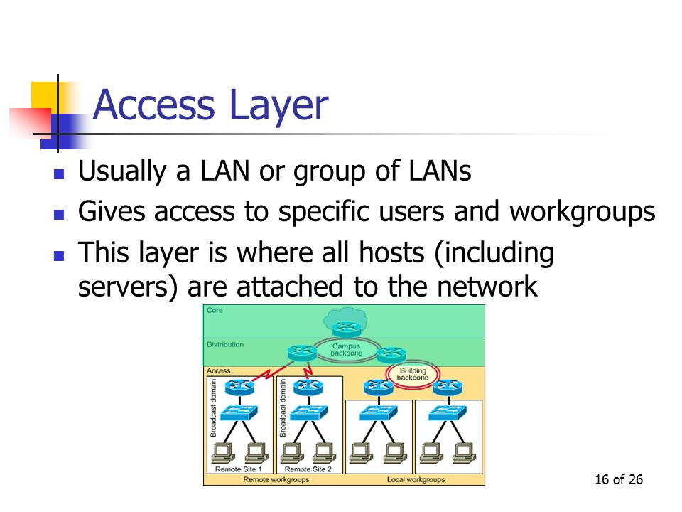 16 of 26 Access Layer Usually a LAN or group of LANs Gives access to specific users and workgroups This layer is where all hosts (including servers) a