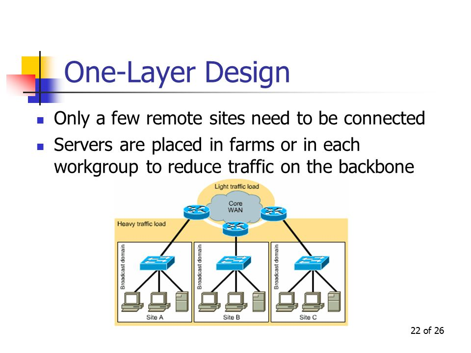22 of 26 One-Layer Design Only a few remote sites need to be connected Servers are placed in farms or in each workgroup to reduce traffic on the backbone