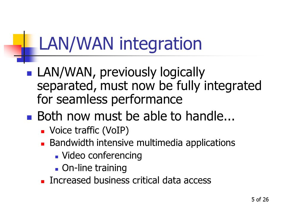 5 of 26 LAN/WAN integration LAN/WAN, previously logically separated, must now be fully integrated for seamless performance Both now must be able to ha