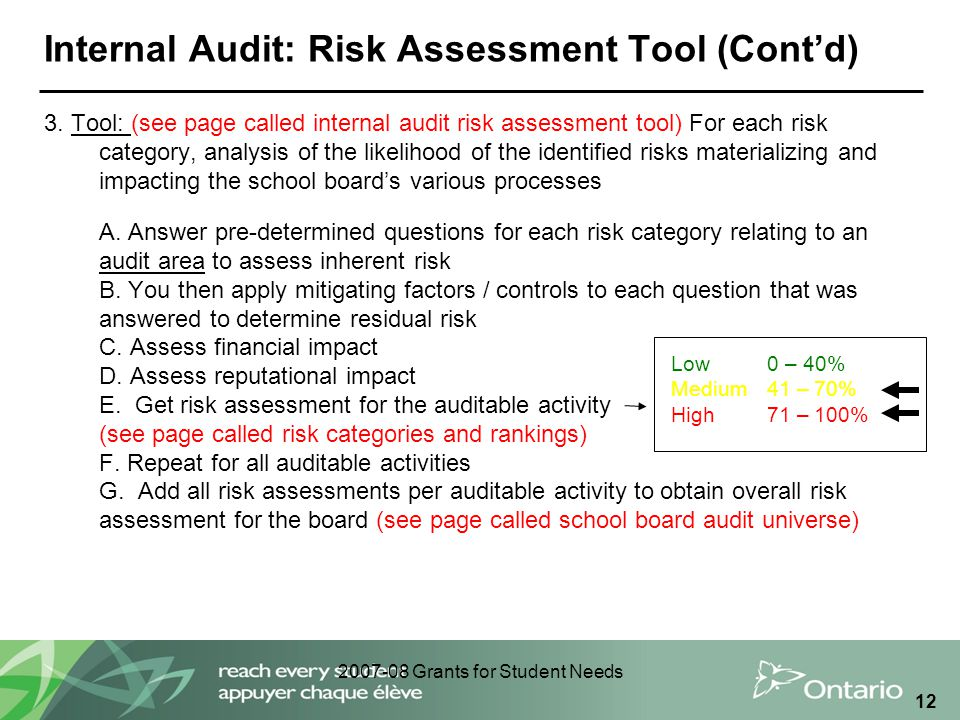 2007-08 Grants for Student Needs 12 Internal Audit: Risk Assessment Tool (Cont'd) 3.