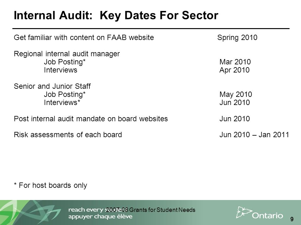 2007-08 Grants for Student Needs 10 Internal Audit: Reference Documents FINALIZED:  Regional internal audit manager job advertisement  Hiring / termination guideline  Conflict resolution guideline  Regional internal audit team evaluation guideline  Internal audit funding enveloping guideline DRAFT:  Internal audit mandate  Senior internal auditor job advertisement  Junior internal auditor job advertisement  Core staffing allocation guideline  Resource allocation for each board in the region  Customer satisfaction survey  Best practices on how to develop an annual and multi-annual audit plan FUTURE:  Sample interview questions for manager, junior and senior positions  Audit instruments  Self-assessment tool  Audit report templates